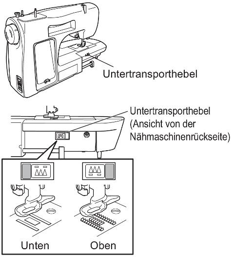 Nähmaschine Transportiert Stoff Nicht Weiter